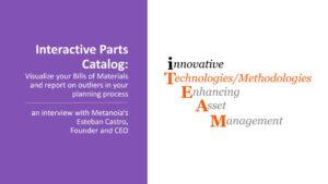 Interactive Parts Catalogs