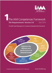 The IAM Competences Framework Part 1