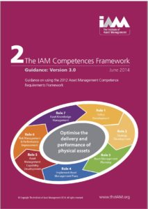 The IAM Competences Framework Part 2